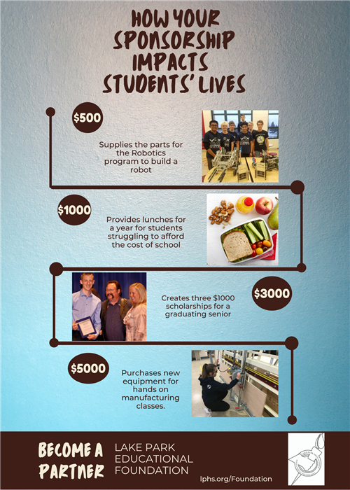 How your Sponsorship Impacts Student's Lives infographic